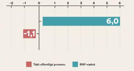 FB46 Aktiebeskatning wide v2 1